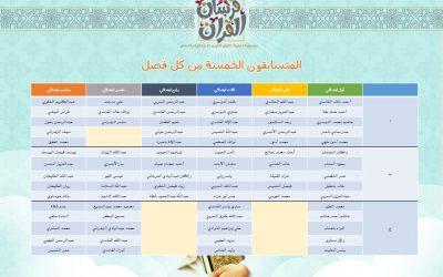 فعاليات الأسبوع الأول من مسابقة فرسان القرآن 3
